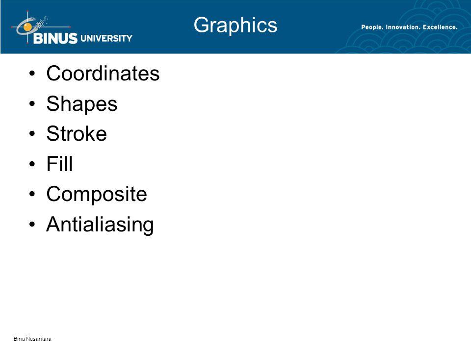 Graphics Coordinates Shapes Stroke Fill Composite Antialiasing Bina Nusantara