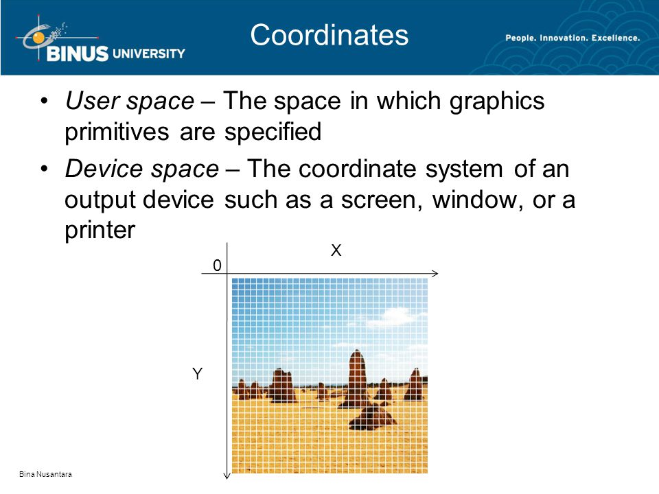 Coordinates User space – The space in which graphics primitives are specified Device space – The coordinate system of an output device such as a screen, window, or a printer Bina Nusantara X Y 0
