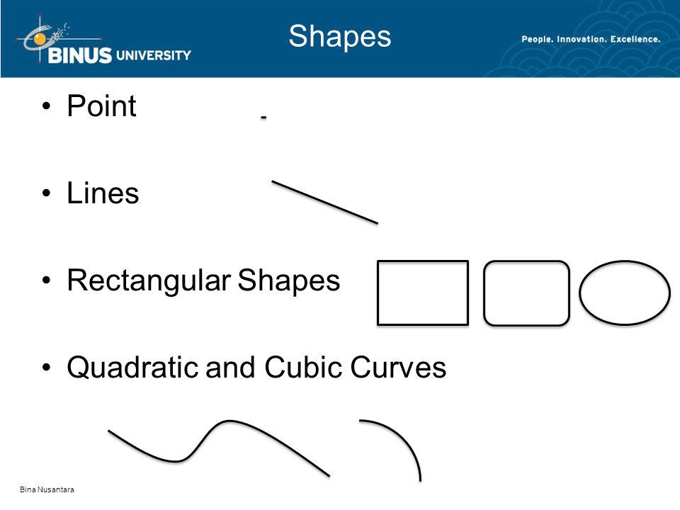 Shapes Point Lines Rectangular Shapes Quadratic and Cubic Curves Bina Nusantara