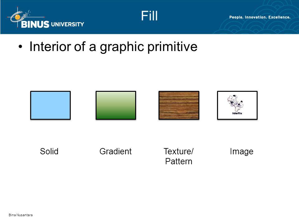 Fill Interior of a graphic primitive Bina Nusantara SolidGradientTexture/ Pattern Image
