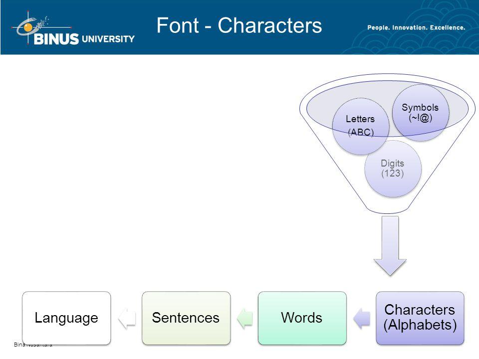 Font - Characters Bina Nusantara Characters (Alphabets) WordsSentencesLanguage Digits (123) Letters (ABC) Symbols (~!@)