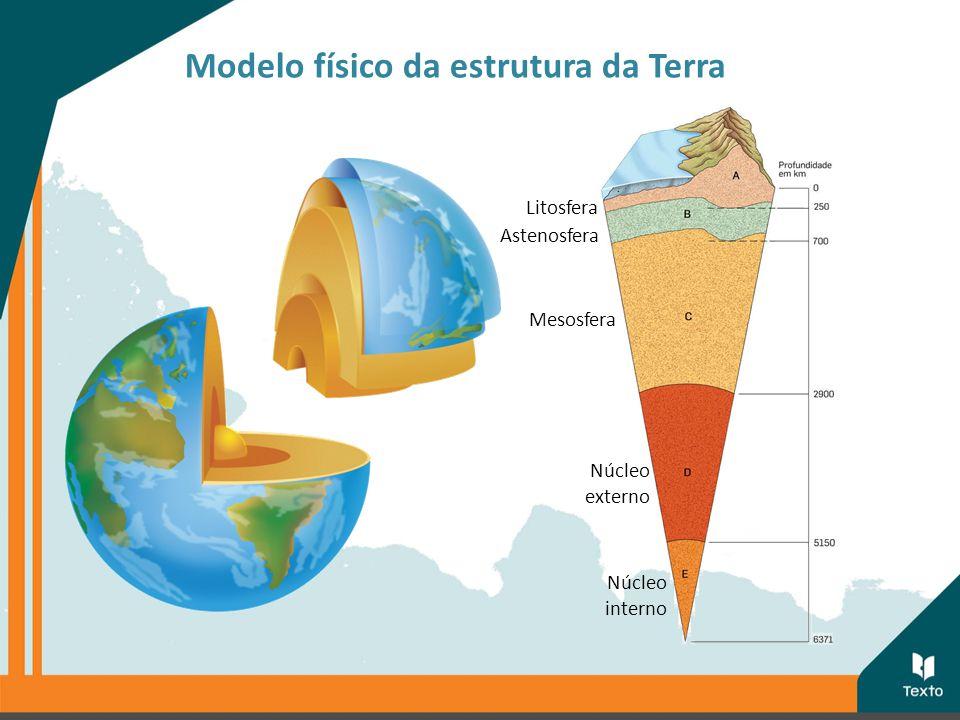 Litosfera Astenosfera Mesosfera Núcleo externo Núcleo interno Modelo físico da estrutura da Terra