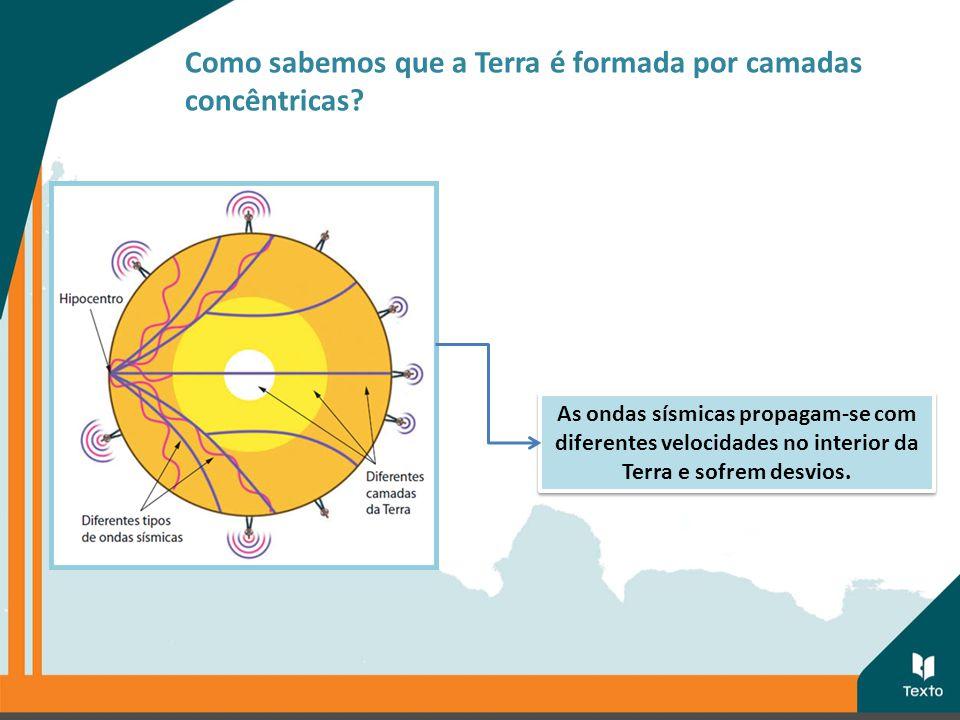 As ondas sísmicas propagam-se com diferentes velocidades no interior da Terra e sofrem desvios. Como sabemos que a Terra é formada por camadas concênt