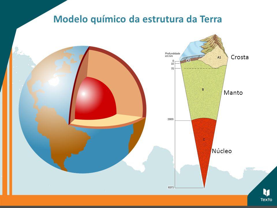 Crosta Manto Núcleo Modelo químico da estrutura da Terra