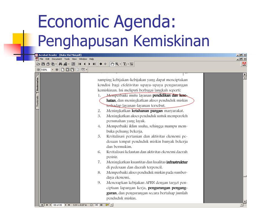 Economic Agenda: Penghapusan Kemiskinan