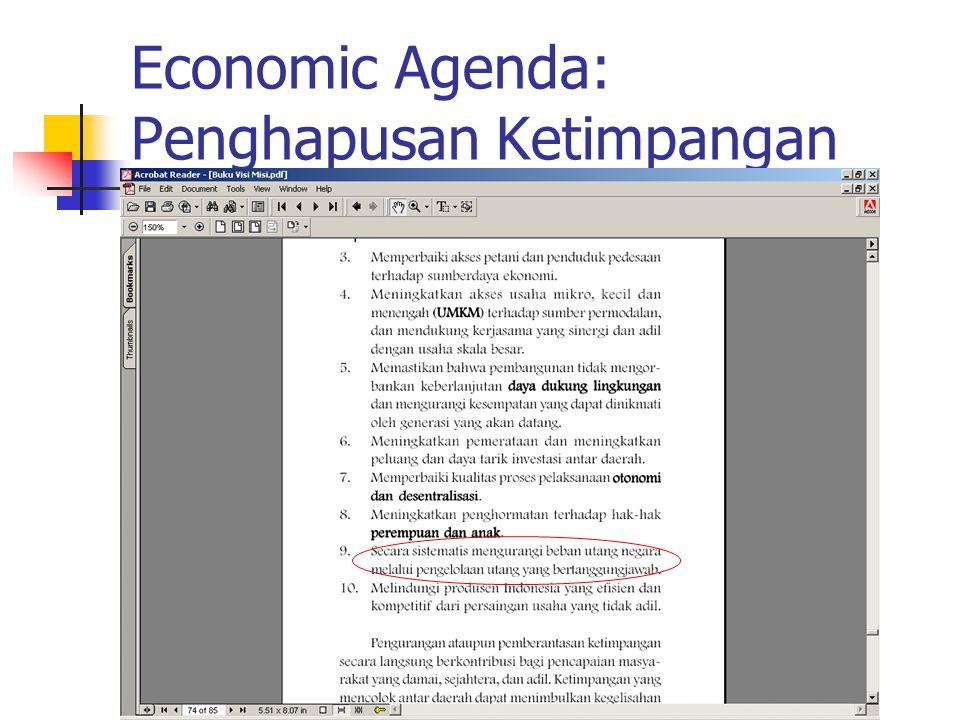 Economic Agenda: Penghapusan Ketimpangan