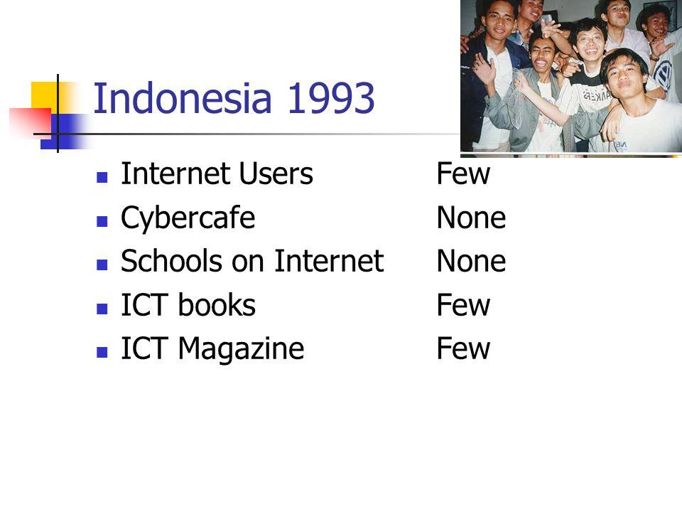 Indonesia 1993 Internet UsersFew CybercafeNone Schools on InternetNone ICT booksFew ICT MagazineFew