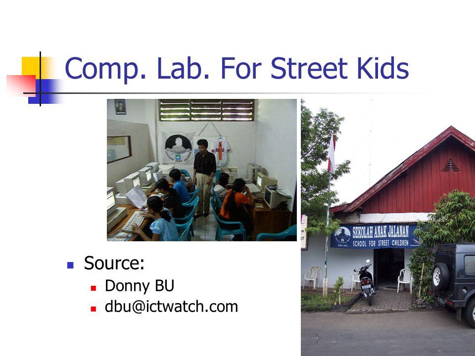 Comp. Lab. For Street Kids Source: Donny BU dbu@ictwatch.com