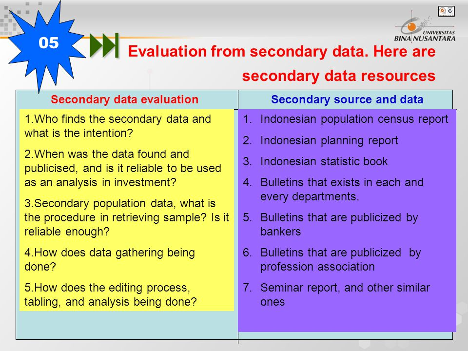   Evaluation from secondary data.