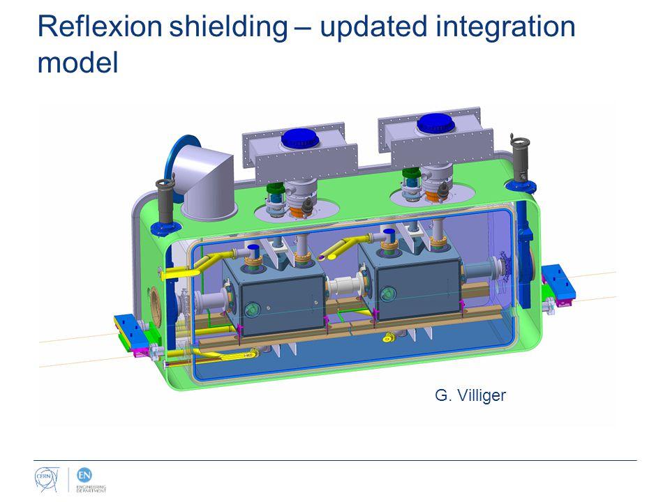 Reflexion shielding – updated integration model G. Villiger