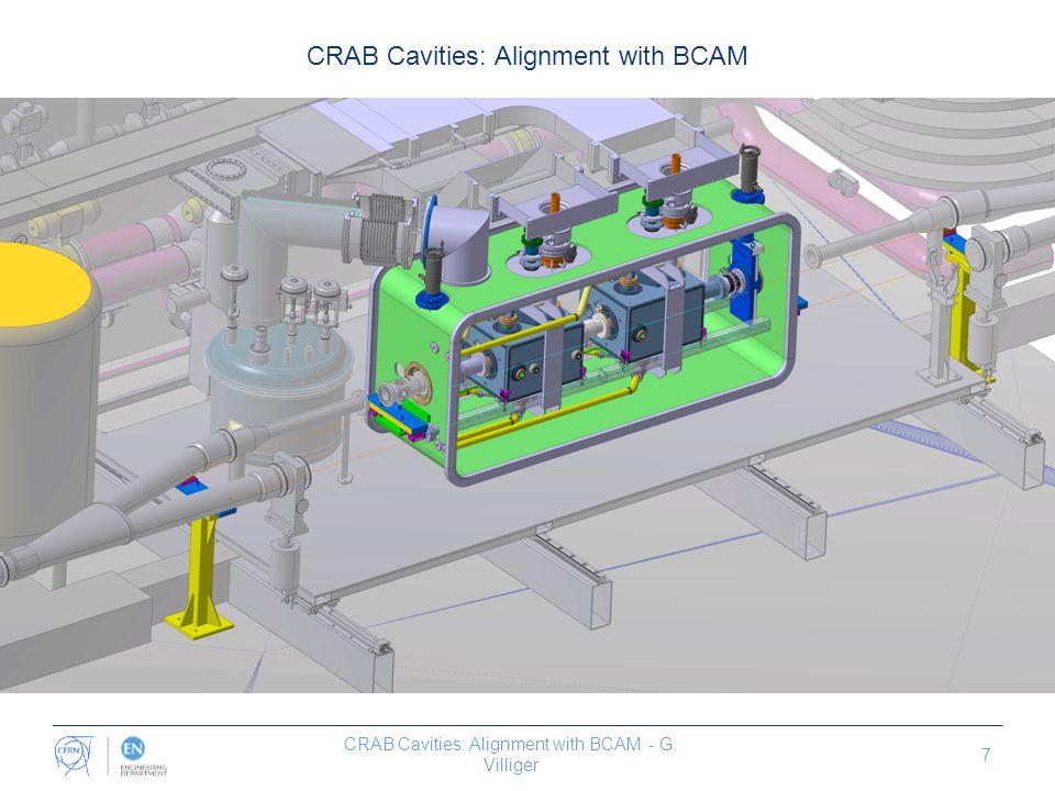 CRAB Cavities: Alignment with BCAM CRAB Cavities: Alignment with BCAM - G. Villiger 7