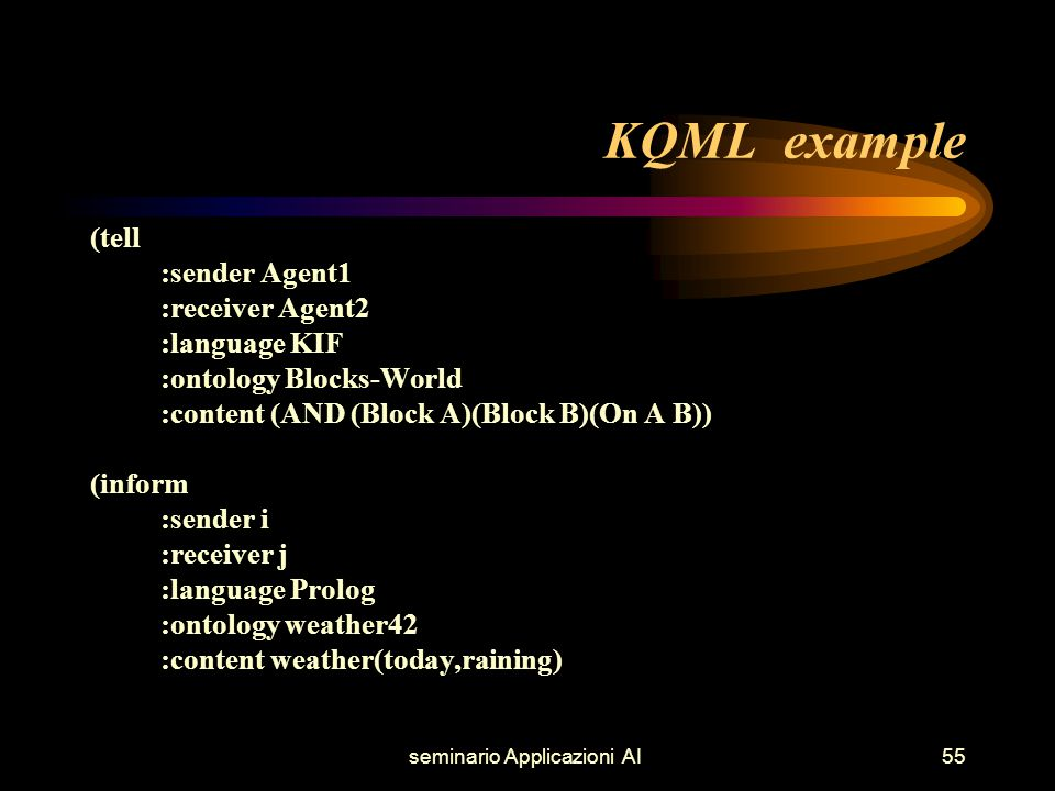 seminario Applicazioni AI55 KQML example (tell :sender Agent1 :receiver Agent2 :language KIF :ontology Blocks-World :content (AND (Block A)(Block B)(On A B)) (inform :sender i :receiver j :language Prolog :ontology weather42 :content weather(today,raining)