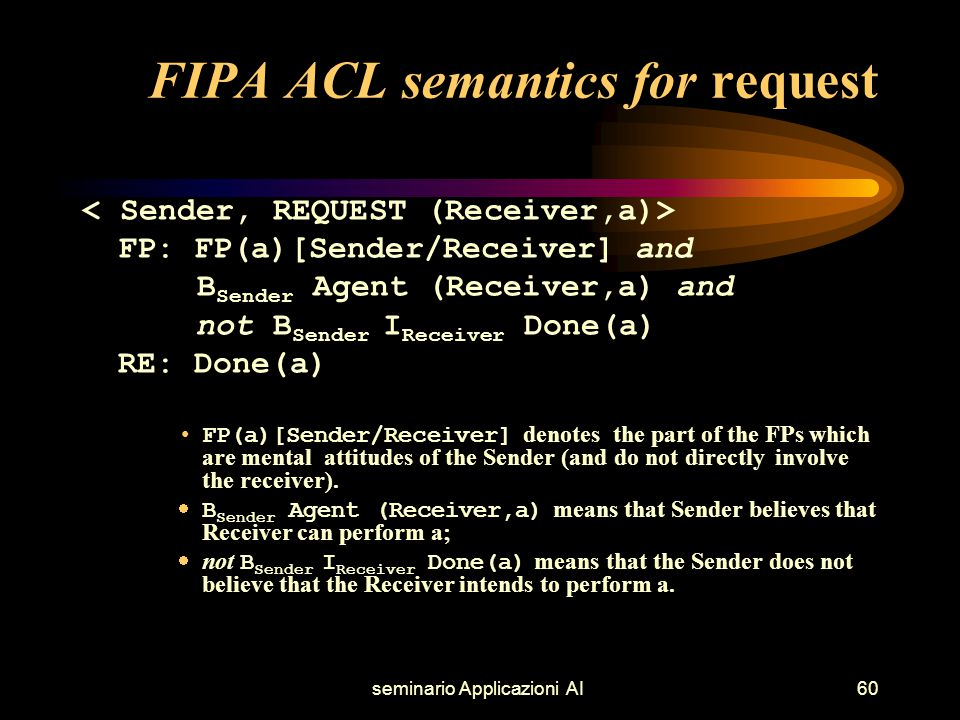 seminario Applicazioni AI60 FIPA ACL semantics for request FP: FP(a)[Sender/Receiver] and B Sender Agent (Receiver,a) and not B Sender I Receiver Done(a) RE: Done(a) FP(a)[Sender/Receiver] denotes the part of the FPs which are mental attitudes of the Sender (and do not directly involve the receiver).