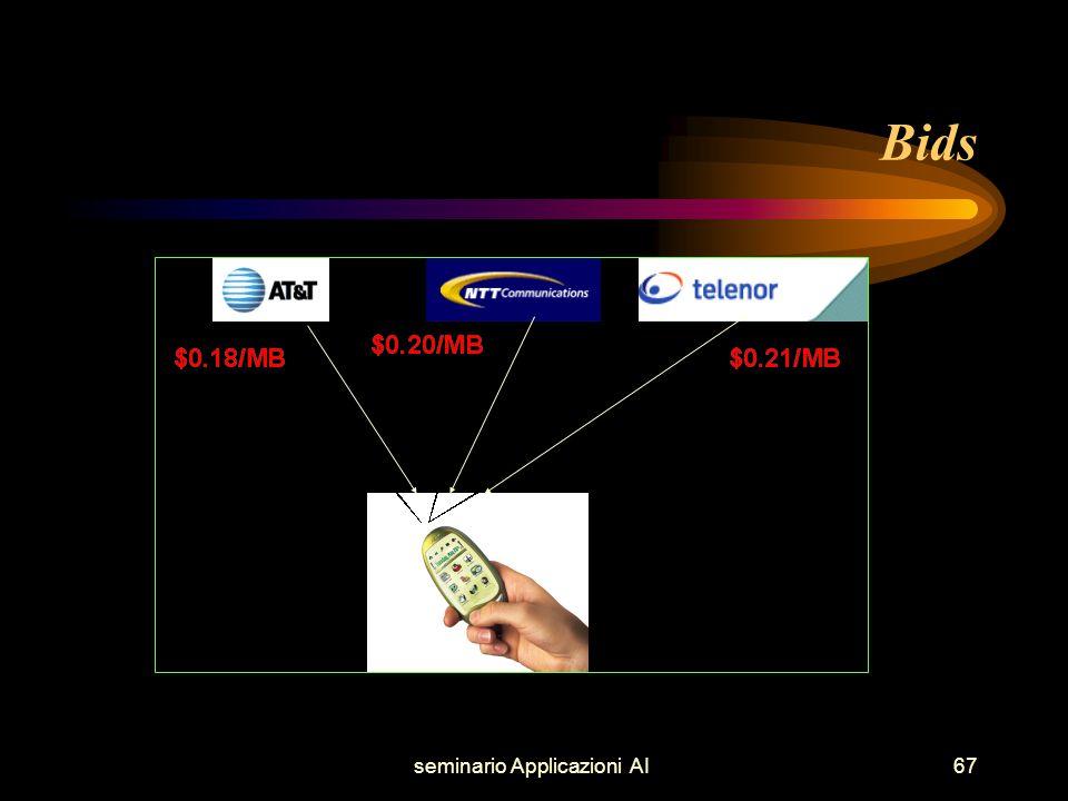 seminario Applicazioni AI67 Bids