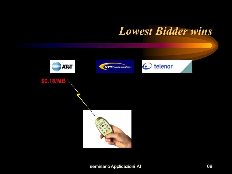 seminario Applicazioni AI68 Lowest Bidder wins