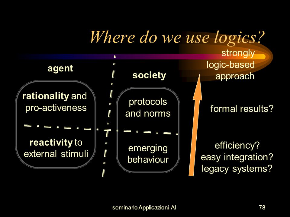 seminario Applicazioni AI78 Where do we use logics.