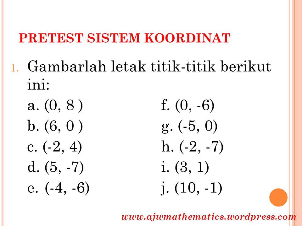 1.Gambarlah letak titik-titik berikut ini: a. (0, 8 )f.