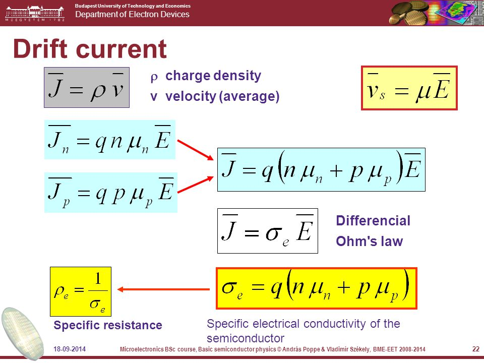 Budapest University of Technology and Economics Department of Electron Devices 18-09-2014 Microelectronics BSc course, Basic semiconductor physics © András Poppe & Vladimír Székely, BME-EET 2008-2014 22 Drift current  charge density v velocity (average) Differencial Ohm s law Specific electrical conductivity of the semiconductor Specific resistance