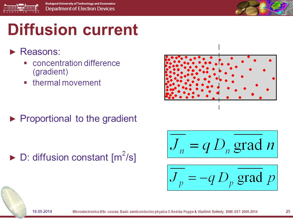 Budapest University of Technology and Economics Department of Electron Devices 18-09-2014 Microelectronics BSc course, Basic semiconductor physics © András Poppe & Vladimír Székely, BME-EET 2008-2014 25 Diffusion current ► Reasons:  concentration difference (gradient)  thermal movement ► Proportional to the gradient ► D: diffusion constant [m 2 /s]