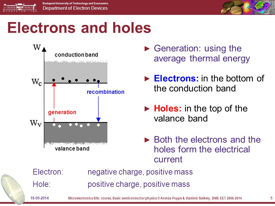 Budapest University of Technology and Economics Department of Electron Devices 18-09-2014 Microelectronics BSc course, Basic semiconductor physics © András Poppe & Vladimír Székely, BME-EET 2008-2014 5 Electrons and holes ► Generation: using the average thermal energy ► Electrons: in the bottom of the conduction band ► Holes: in the top of the valance band ► Both the electrons and the holes form the electrical current conduction band valance band recombination generation Electron: negative charge, positive mass Hole:positive charge, positive mass