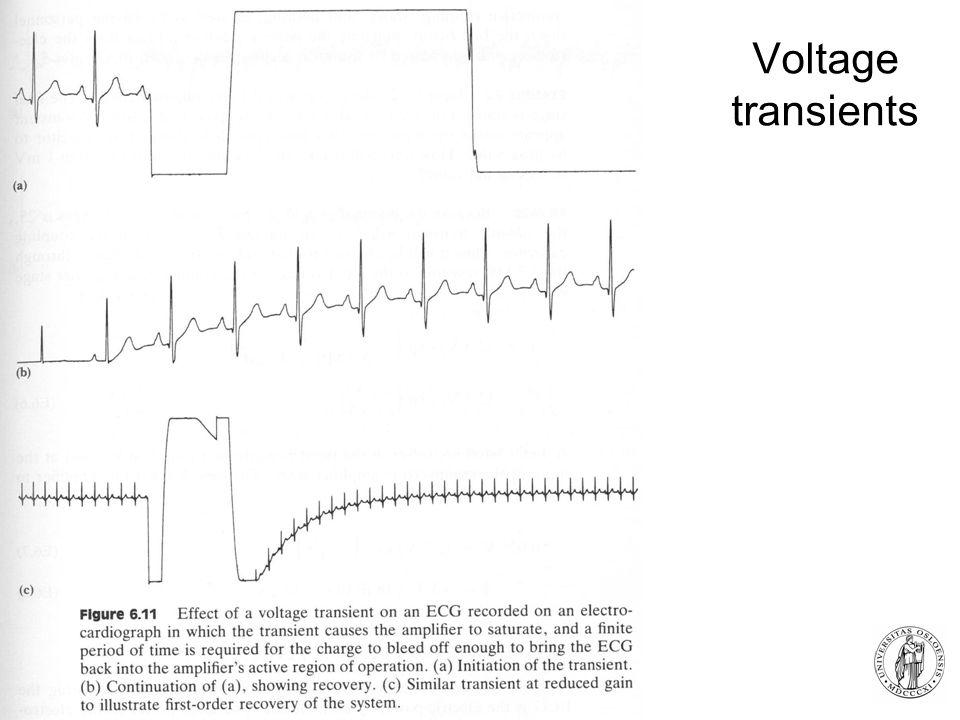Fysisk institutt - Rikshospitalet 10 Voltage transients
