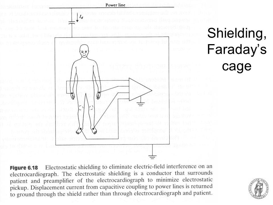 Fysisk institutt - Rikshospitalet 12 Shielding, Faraday's cage