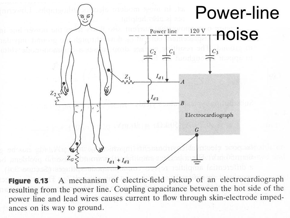 Fysisk institutt - Rikshospitalet 13 Power-line noise