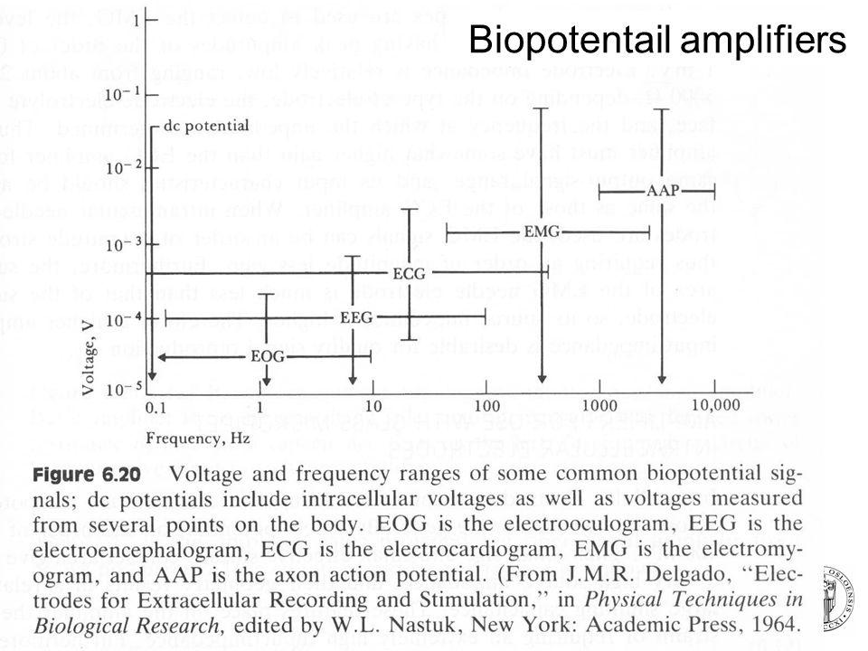 Fysisk institutt - Rikshospitalet 20 Biopotentail amplifiers