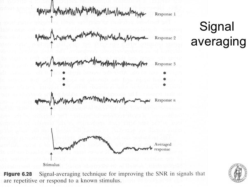 Fysisk institutt - Rikshospitalet 23 Signal averaging