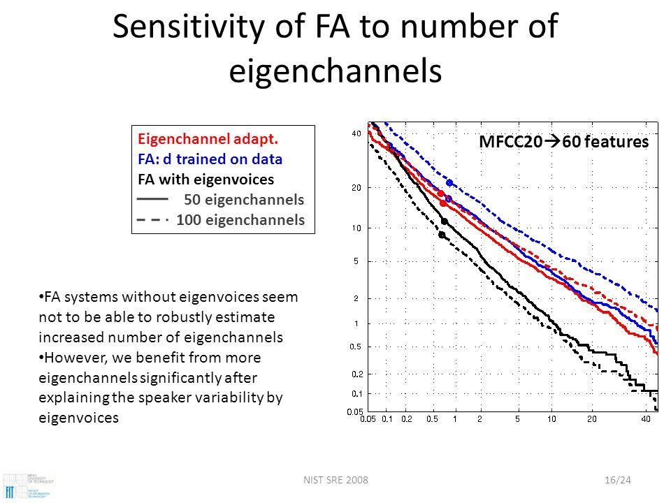 NIST SRE 200816/24 Sensitivity of FA to number of eigenchannels Eigenchannel adapt.