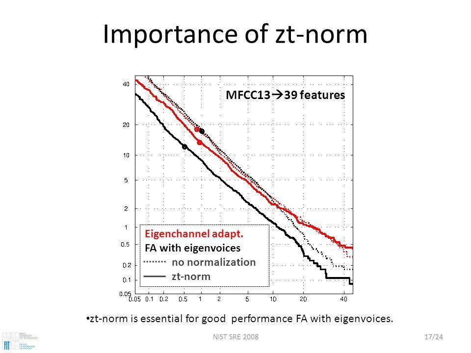 NIST SRE 200817/24 Importance of zt-norm Eigenchannel adapt.