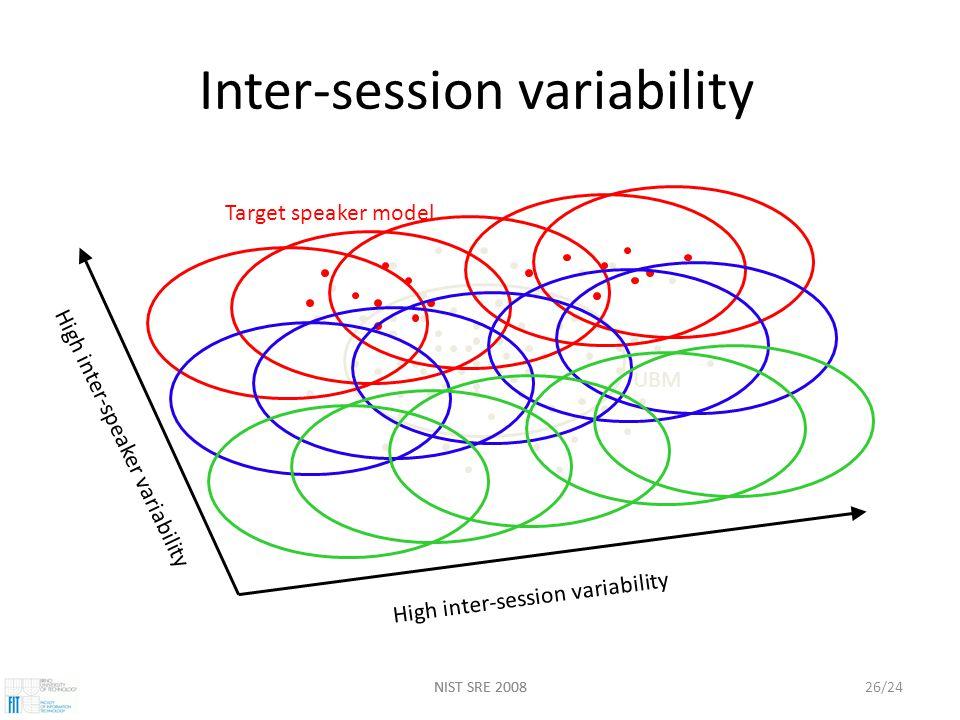 NIST SRE 200826/24NIST SRE 2008 Inter-session variability High inter-session variability High inter-speaker variability UBM Target speaker model