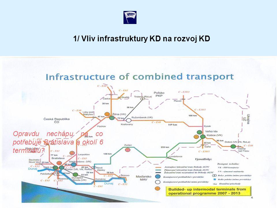 1/ Vliv infrastruktury KD na rozvoj KD Opravdu nechápu na co potřebuje Bratislava a okolí 6 terminálů?