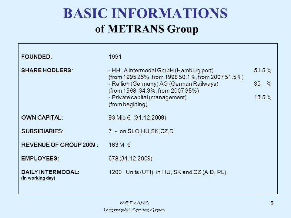 METRANS Intermodal Service Group 5 BASIC INFORMATIONS of METRANS Group FOUNDED :1991 SHARE HODLERS :- HHLA Intermodal GmbH (Hamburg port) 51.