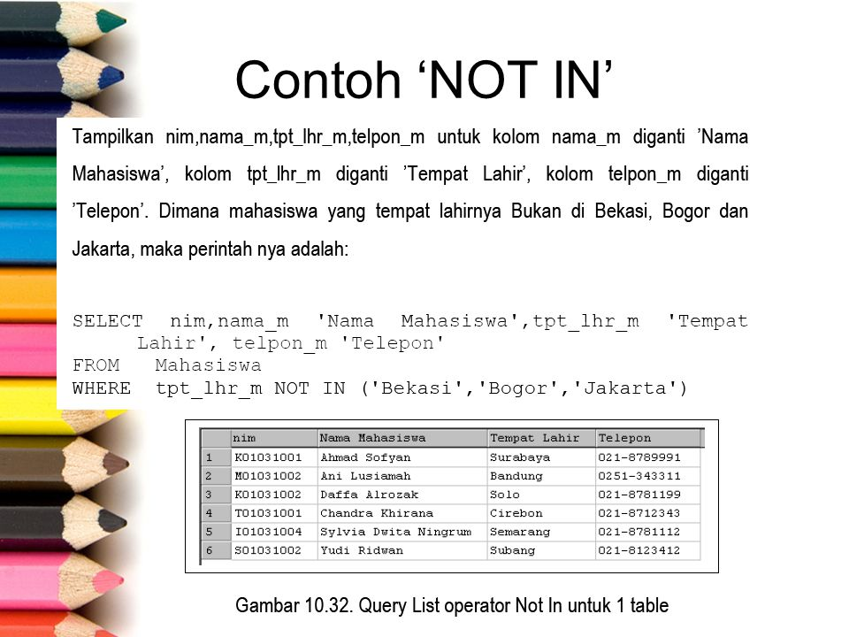 Contoh 'NOT IN'