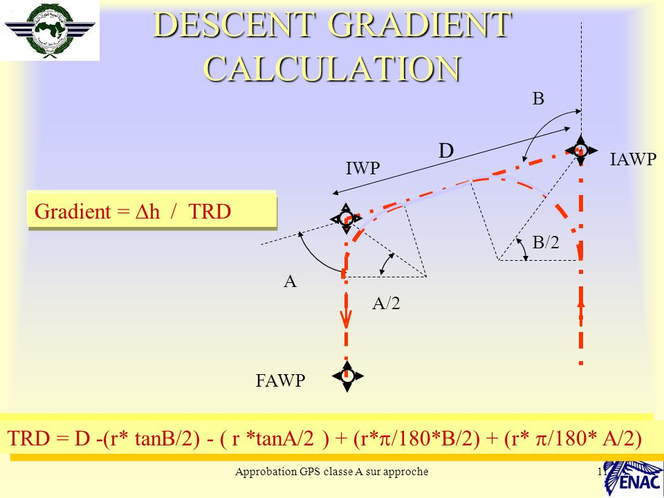 Approbation GPS classe A sur approche11 DESCENT GRADIENT CALCULATION A IAWP IWP FAWP A/2 B B/2 D TRD = D -(r* tanB/2) - ( r *tanA/2 ) + (r*  /180*B/2) + (r*  /180* A/2) Gradient =  h / TRD