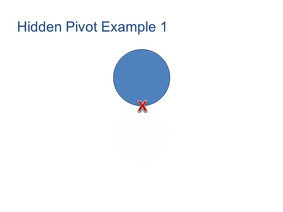 Hidden Pivot Example 1
