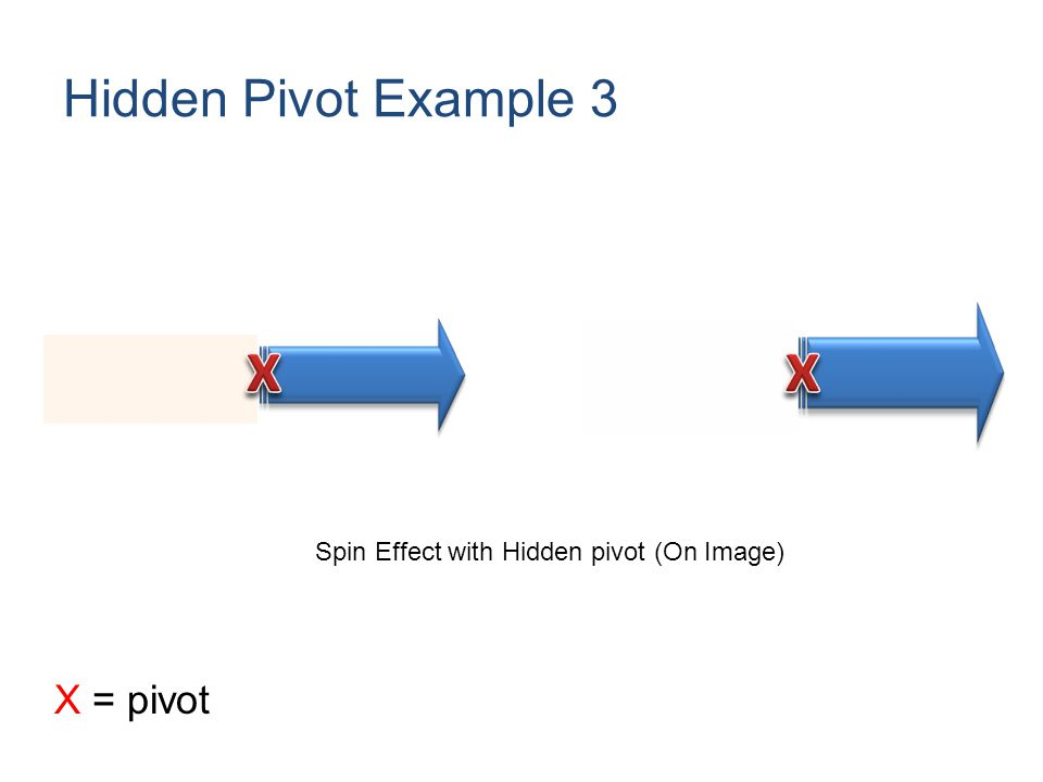 Hidden Pivot Example 3 Spin Effect with Hidden pivot (On Image) X = pivot