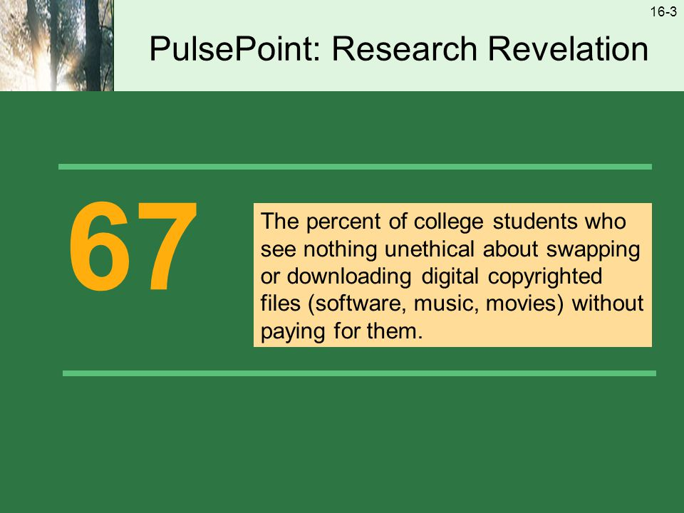 16-3 PulsePoint: Research Revelation 67 The percent of college students who see nothing unethical about swapping or downloading digital copyrighted files (software, music, movies) without paying for them.