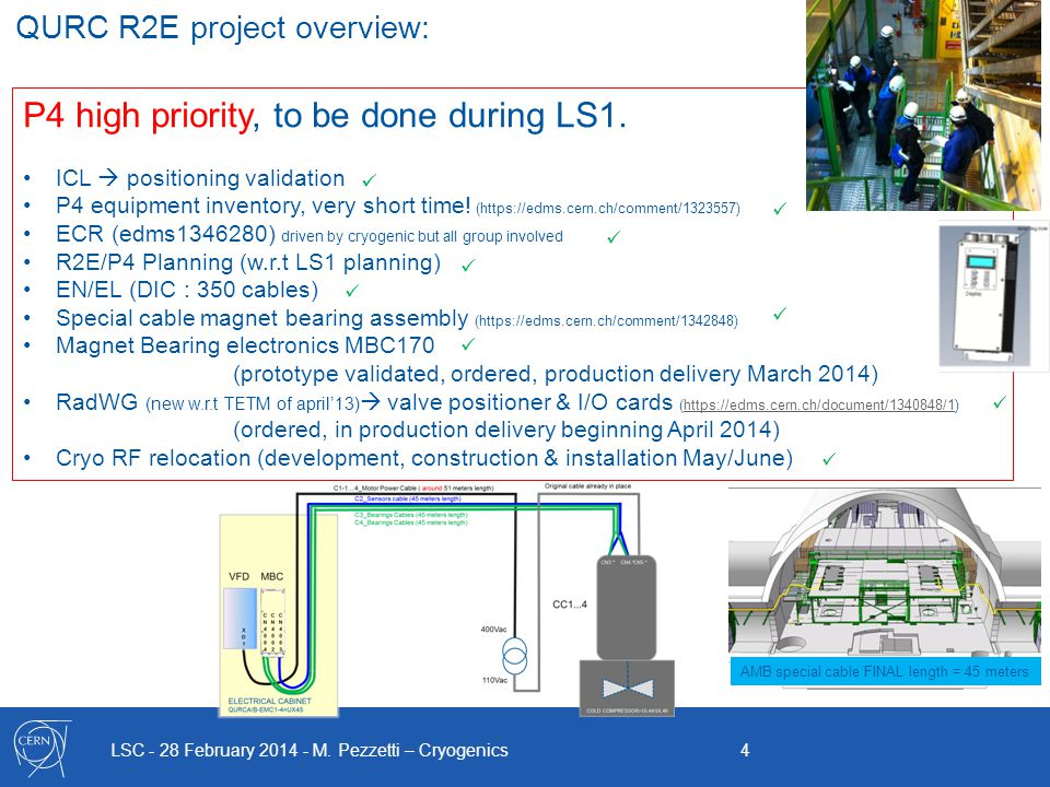 LSC - 28 February 2014 - M. Pezzetti – Cryogenics 4 QURC R2E project overview: P4 high priority, to be done during LS1. ICL  positioning validation P
