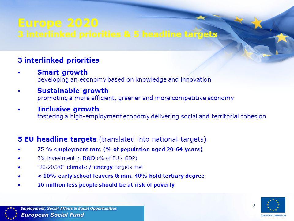 3 Europe 2020 3 interlinked priorities & 5 headline targets 3 interlinked priorities  Smart growth developing an economy based on knowledge and innov