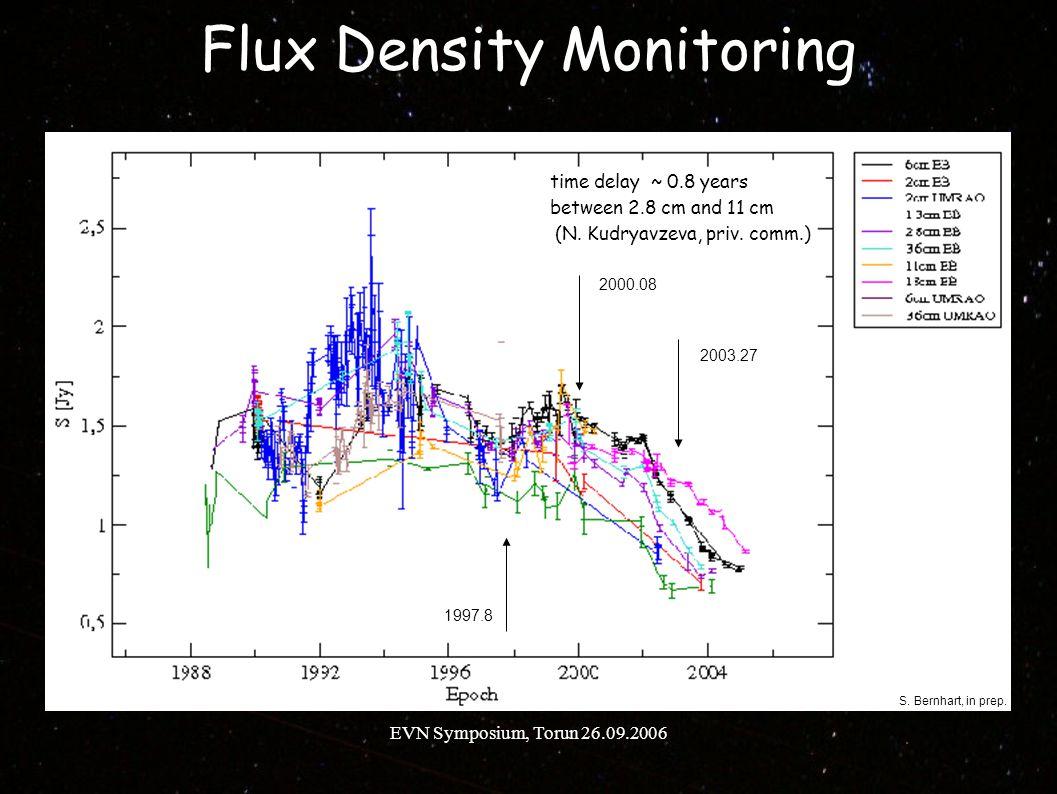 EVN Symposium, Torun 26.09.2006 Flux Density Monitoring S.