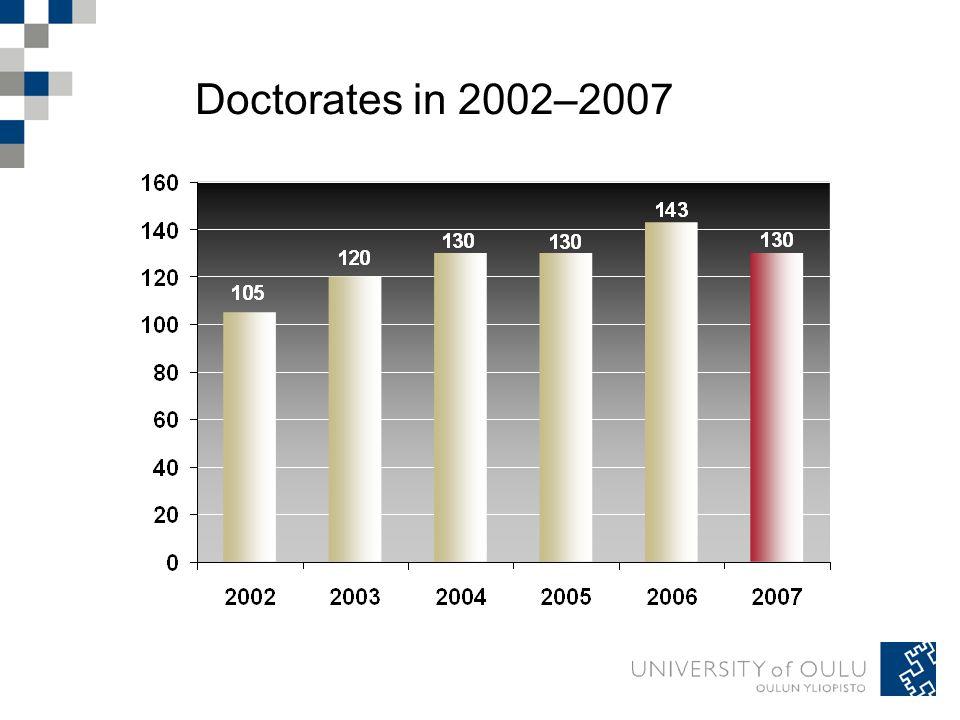 Doctorates in 2002–2007