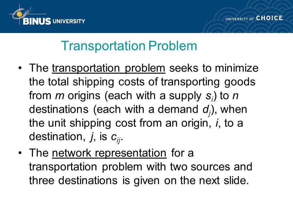 Outline Materi: Masalah Transportasi Pembuatan program komputer Contoh & Penyelesaian..