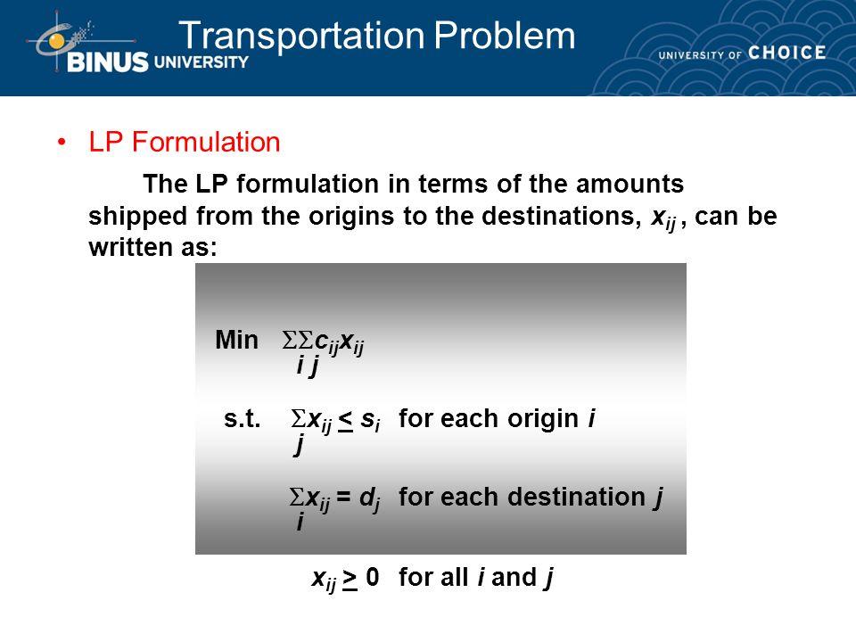 Transportation Problem Network Representation 1 1 2 2 3 3 1 1 2 2 c 11 c 12 c 13 c 21 c 22 c 23 d1d1d1d1 d2d2d2d2 d3d3d3d3 s1s1s1s1 s2s2 SOURCESDESTIN