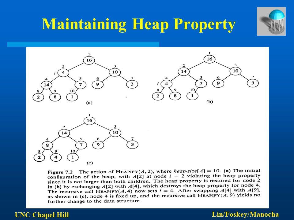 UNC Chapel Hill Lin/Foskey/Manocha Maintaining Heap Property