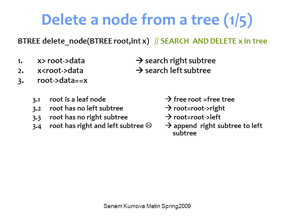 Senem Kumova Metin Spring2009 Delete a node from a tree (1/5) BTREE delete_node(BTREE root,int x) // SEARCH AND DELETE x in tree 1.x> root->data  sea