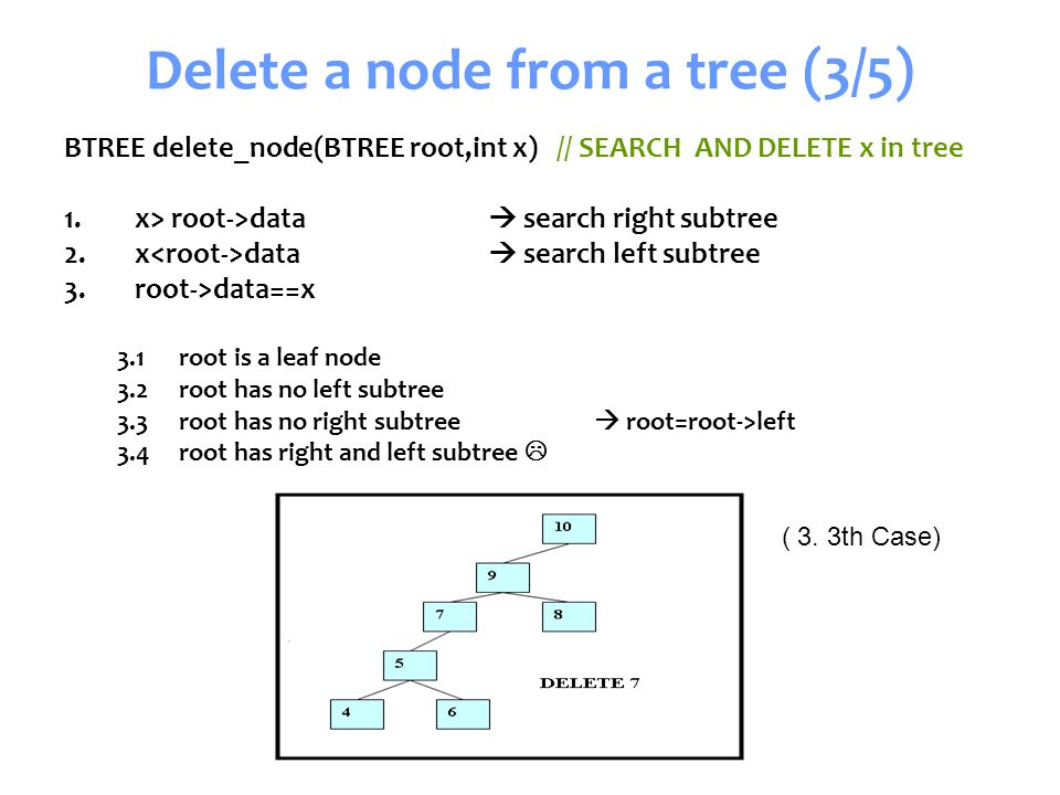 Senem Kumova Metin Spring2009 Delete a node from a tree (3/5) BTREE delete_node(BTREE root,int x) // SEARCH AND DELETE x in tree 1.x> root->data  sea