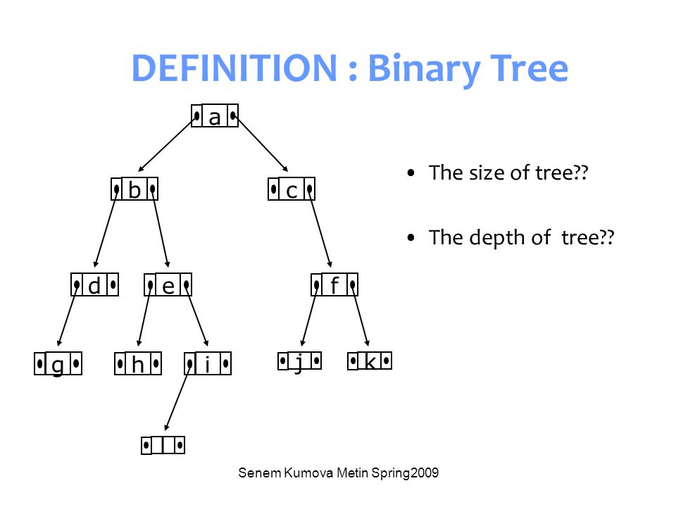 Senem Kumova Metin Spring2009 a bc d e ghi l f jk DEFINITION : Binary Tree The size of tree?? The depth of tree??
