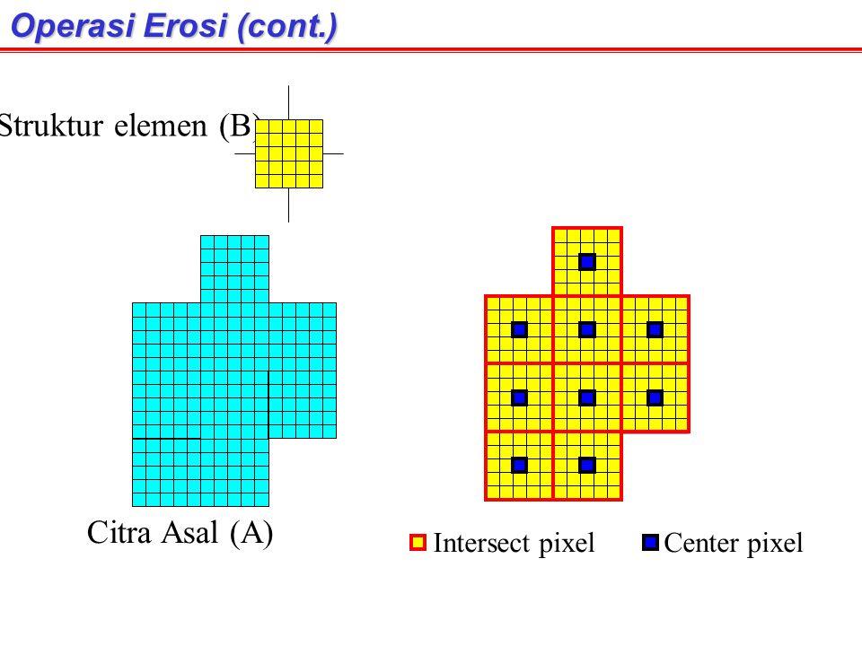 Operasi Erosi (cont.) Struktur elemen (B) Citra Asal (A) Intersect pixelCenter pixel